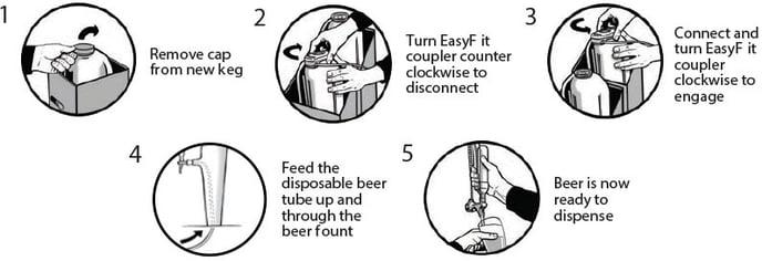 brewlock_instructions